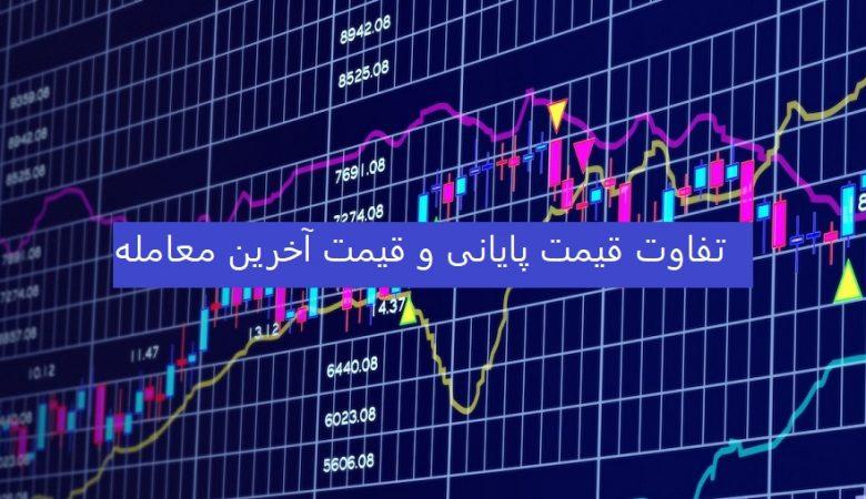 تفاوت قیمت پایانی و قیمت آخرین معامله یک سهم در تابلو معاملات بورس چیست؟